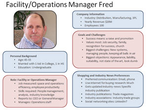 Operations Manager Fred