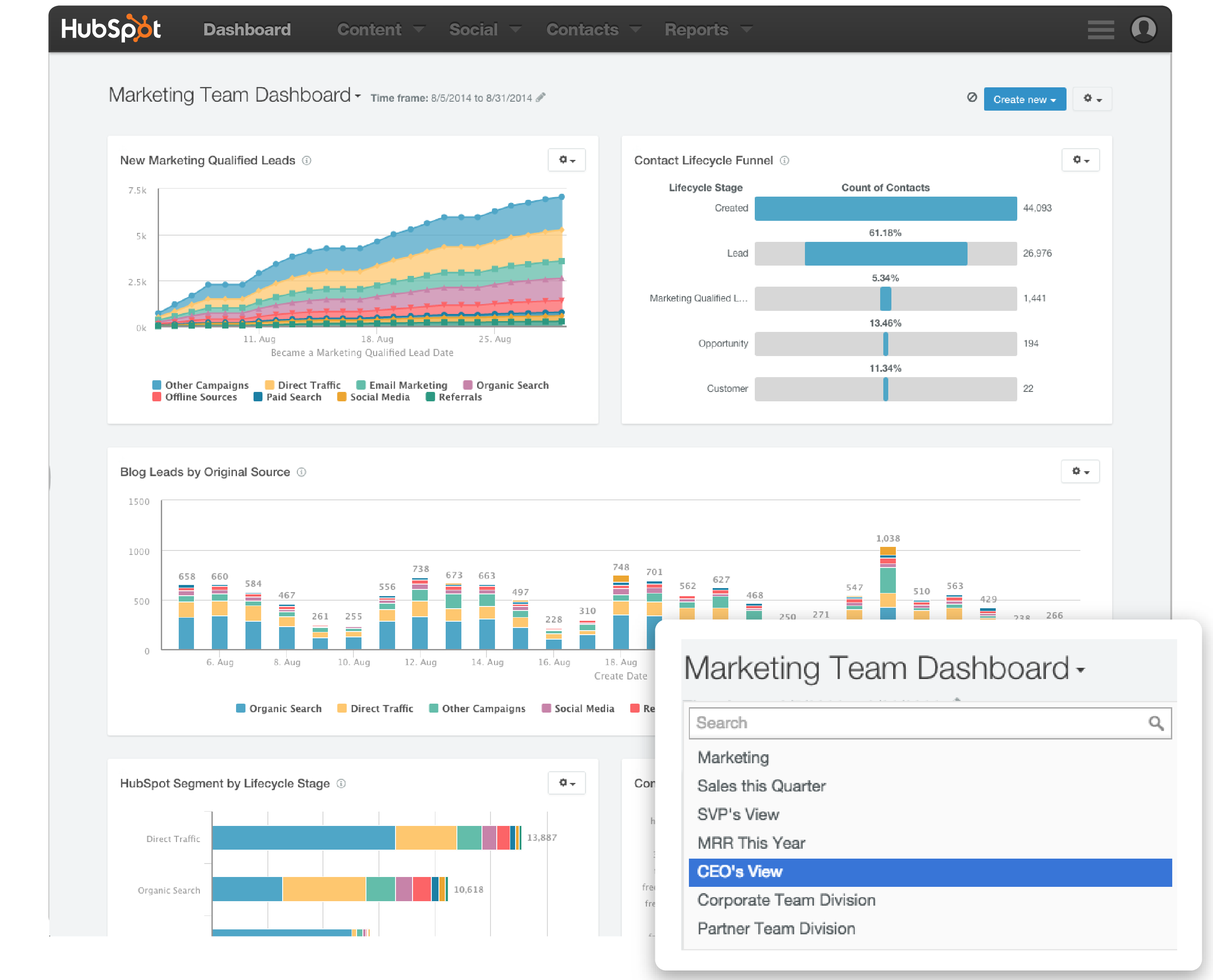 Reporting Add-on - Dashboards