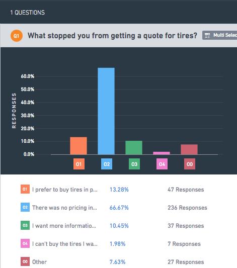 Tirecraft-Exit-Surveys