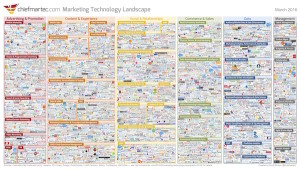 marketing-technology-landscape-300x169