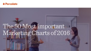 the-50-most-important-marketing-charts-of-2016-300x169