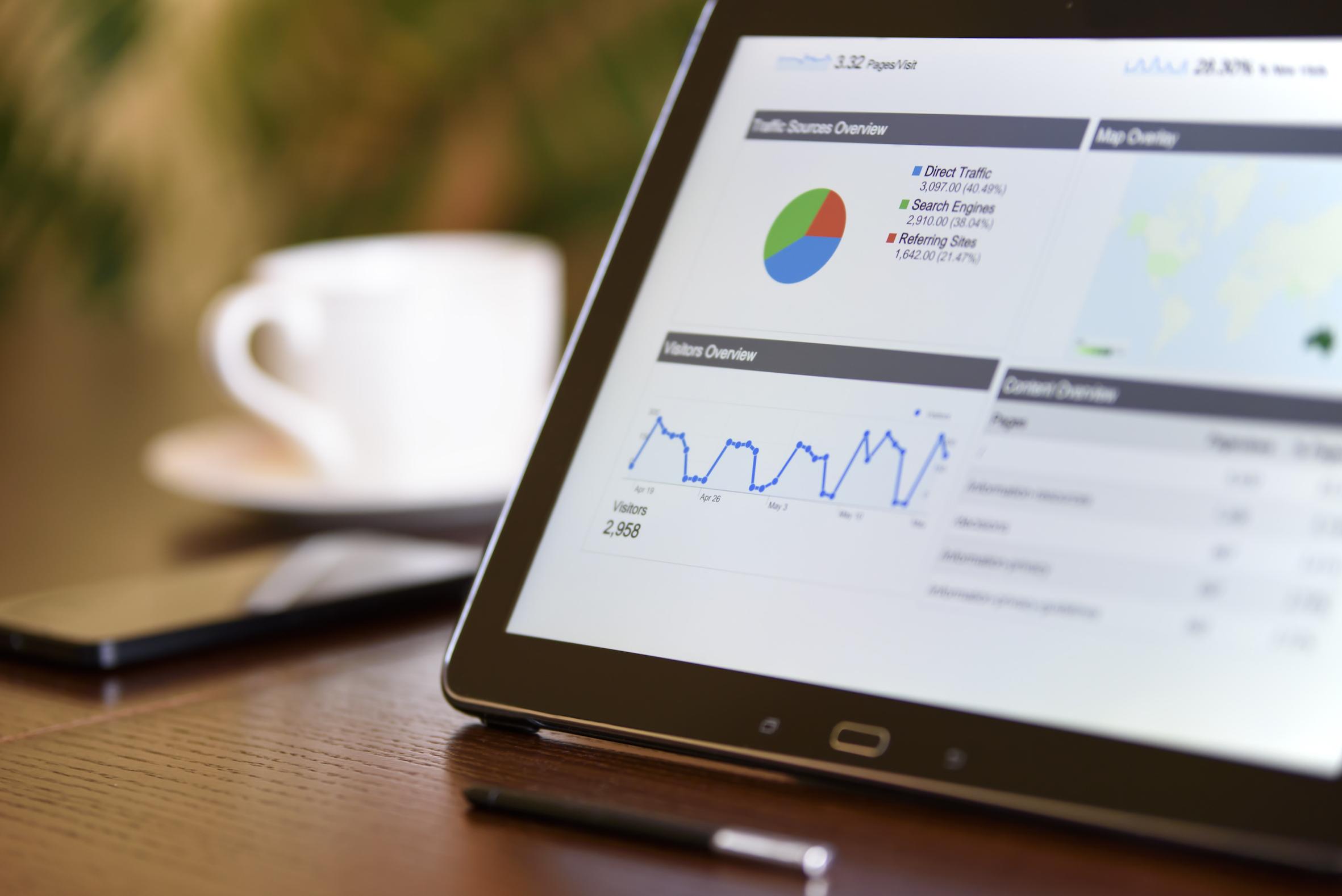 Business intelligence using modern technology